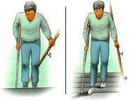 Salire e scendere le scale